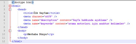 html merhabadunya