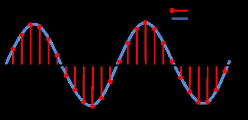 digital sinyal analog sinyal